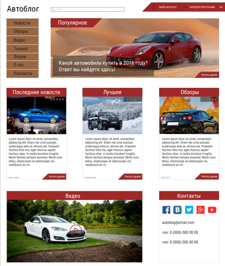 autoblog sitemap - 712×842